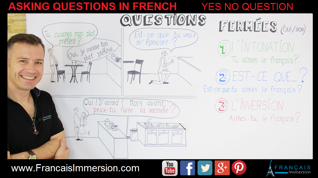 Asking Questions in French Yes No Support Guide - Français Immersion