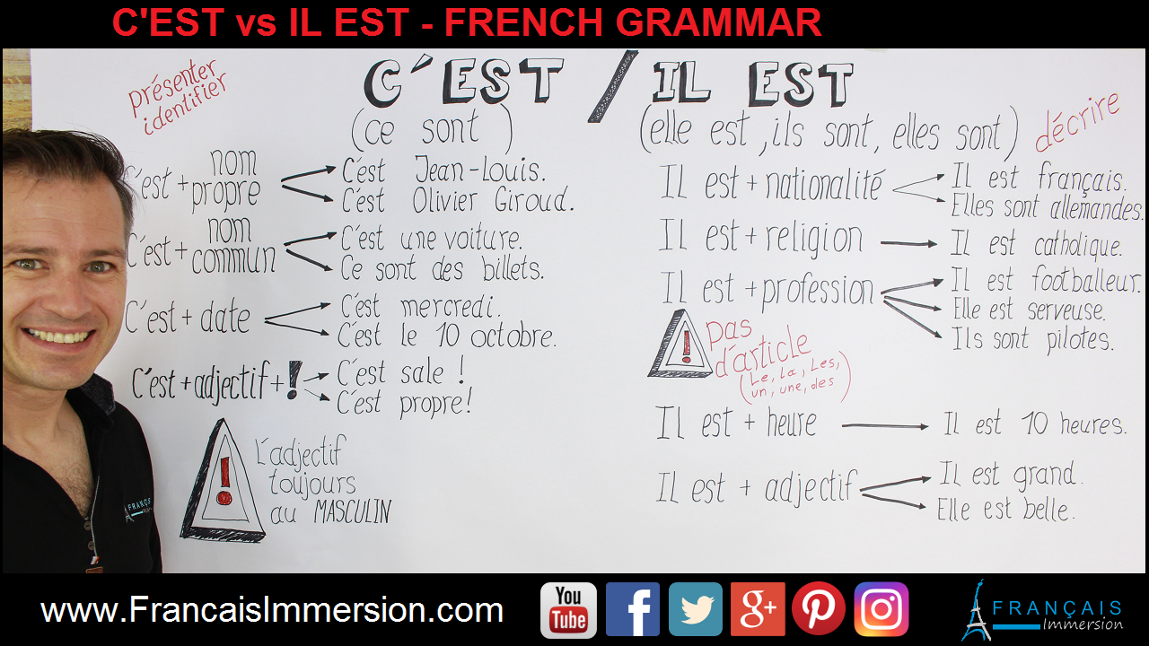 C'EST vs IL EST in French Grammar Support Guide - Français Immersion