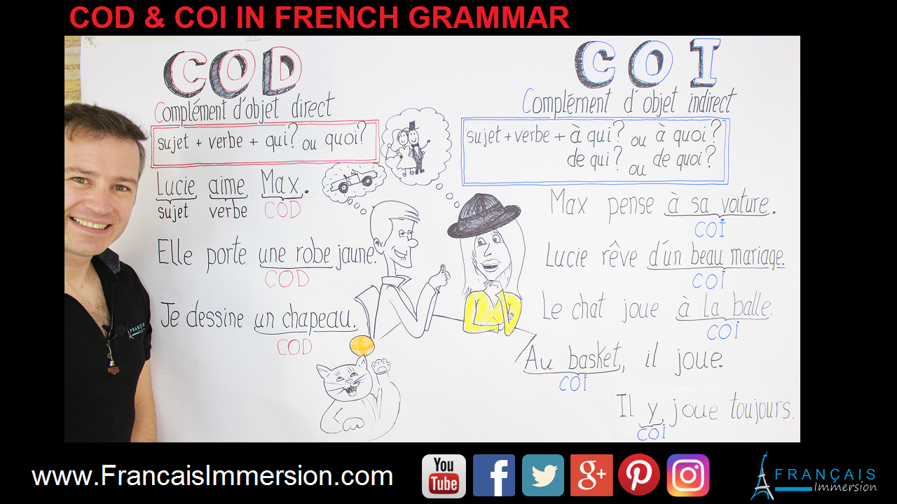 COD COI French Grammar Support Guide - Francais Immersion