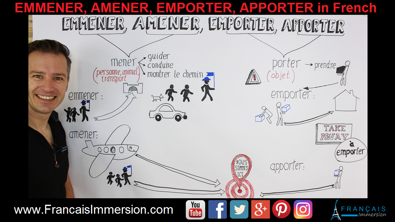 EMMENER AMENER EMPORTER APPORTER French Support Guide - Français Immersion