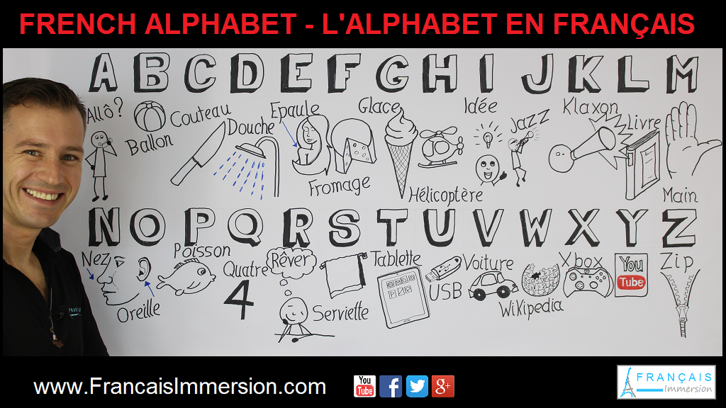 French Alphabet Support Guide - Français Immersion