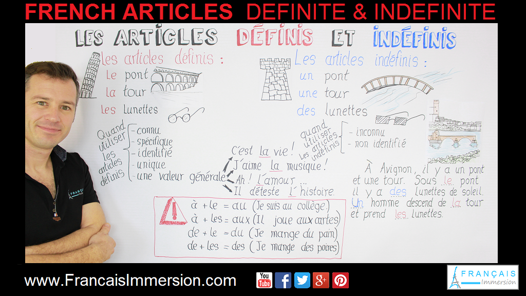 French Articles Definite Indefinite Support Guide - Français Immersion