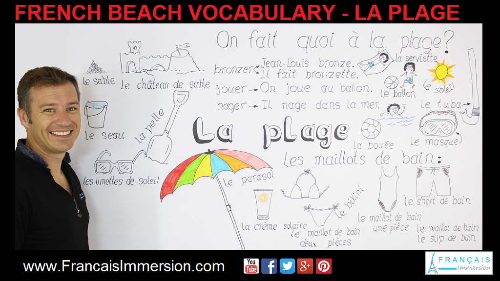 French Beach Vocabulary Support Guide - Français Immersion