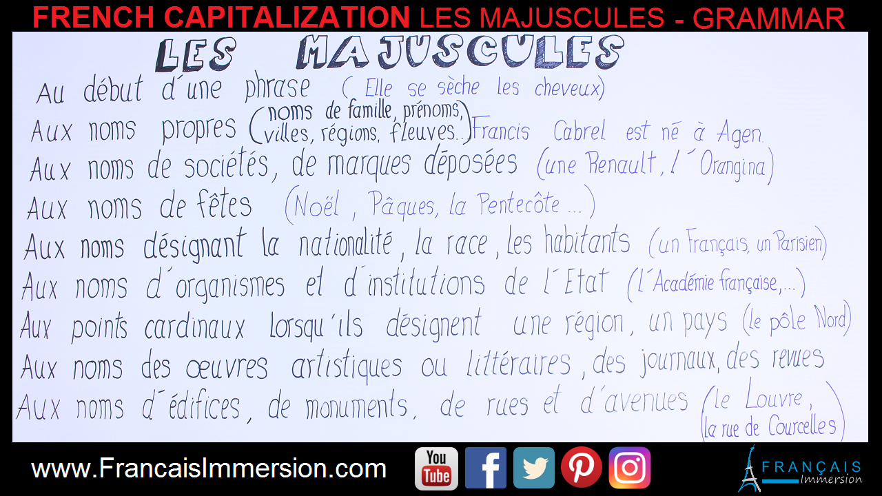 French Capitalization Majuscules Support Guide - Francais Immersion