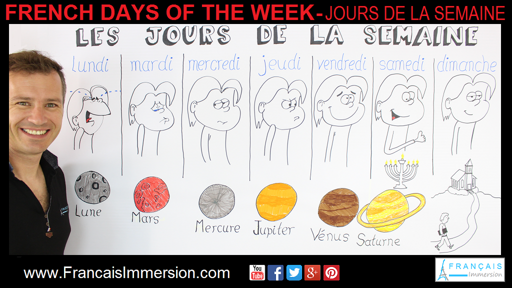 French Days of the Week Support Guide - Français Immersion