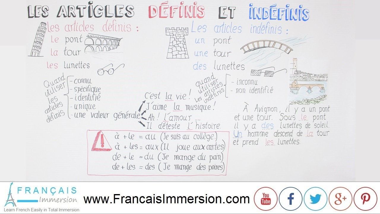 French Lesson - Articles Definite Indefinite - Français Immersion