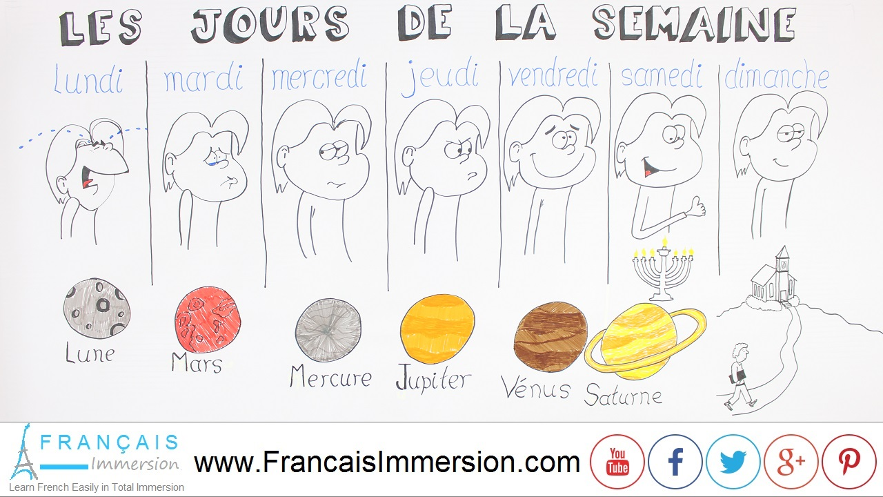 French Lesson - Days of the Week - Français Immersion