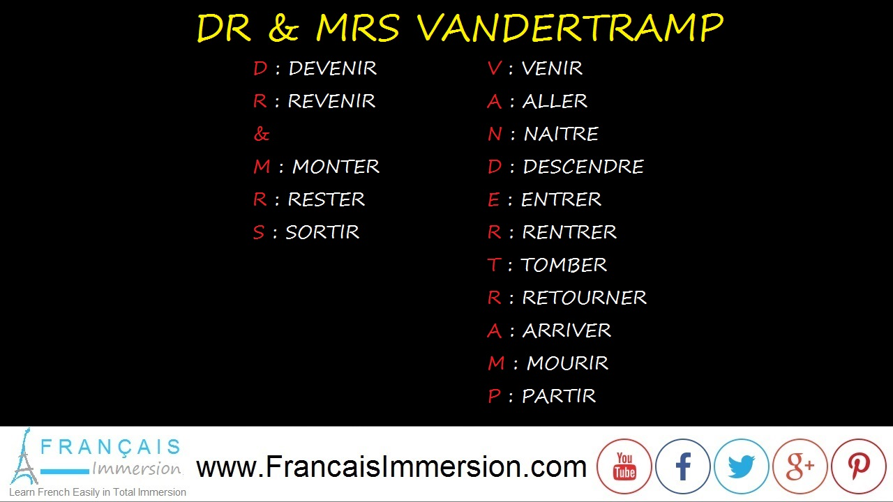 French Lesson - Dr Mrs Vandertramp - Francais Immersion