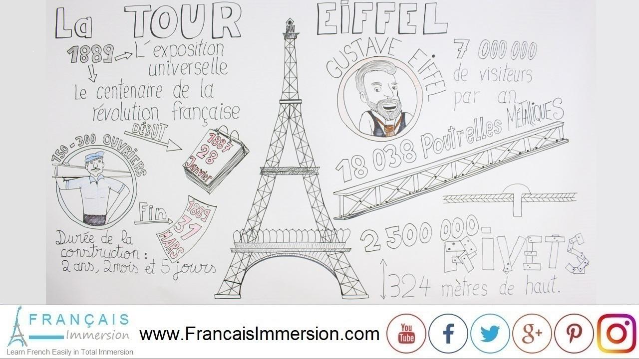 French Lesson - Eiffel Tower Tour Eiffel - Français Immersion