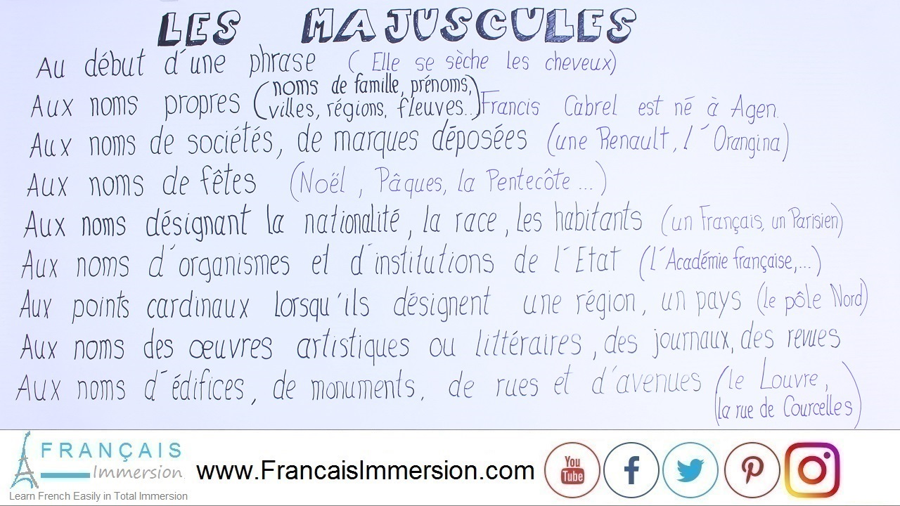 French Lesson - French Capitalization Majuscules - Français Immersion
