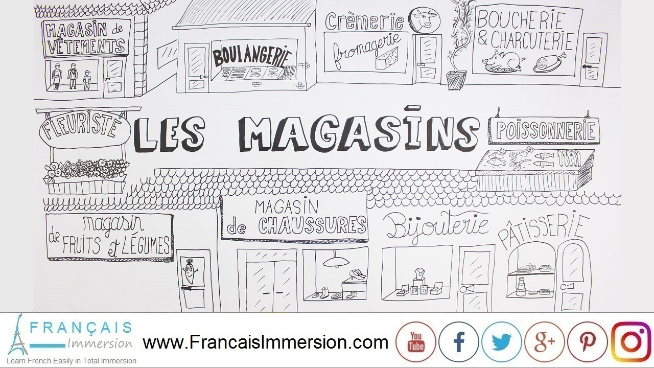 French Lesson - French Shops Magasins Exercises - Francais Immersion