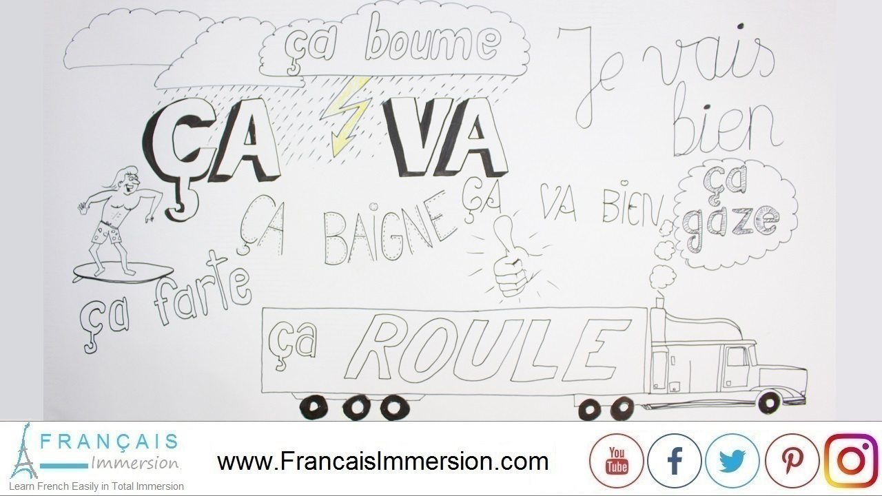 French Lesson - I am fine in French Ca va- Français Immersion