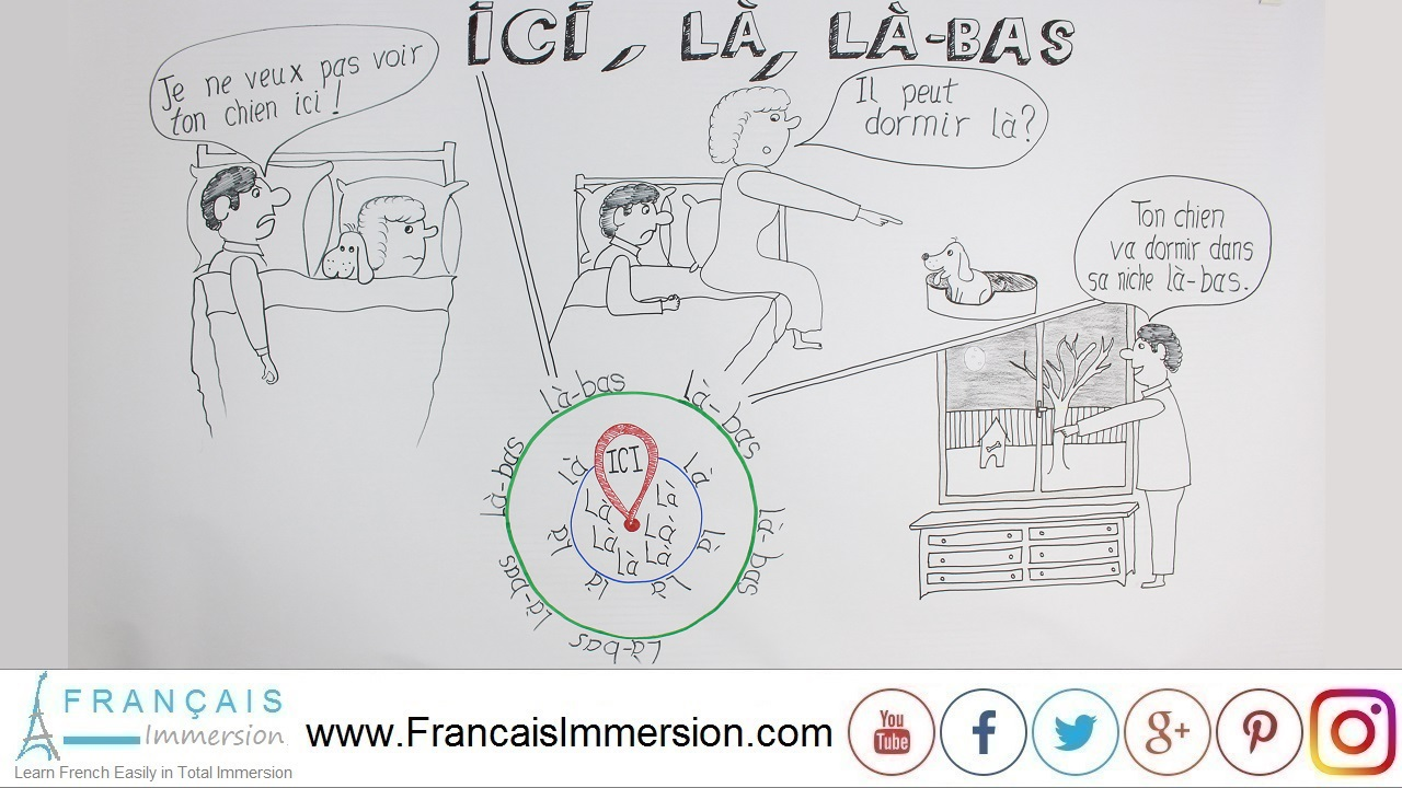 French Lesson - Ici La La-bas - Francais Immersion