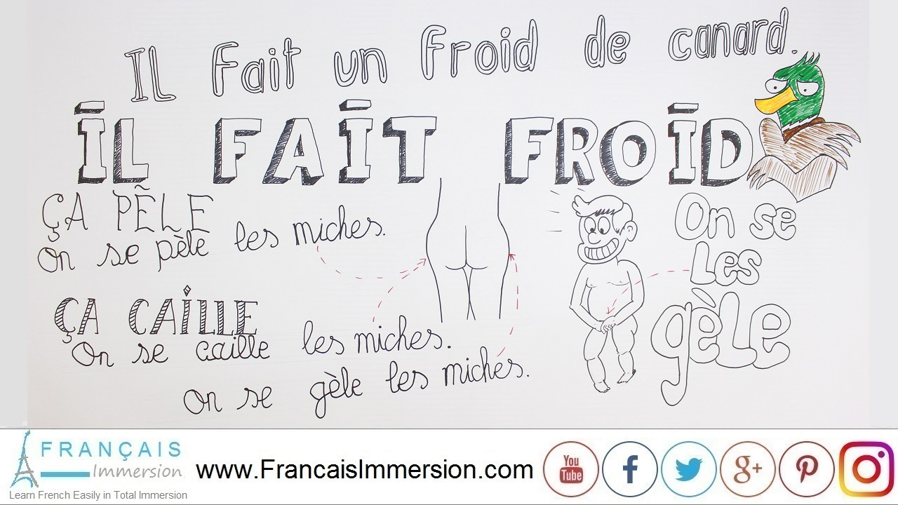 French Lesson - It is cold in French Il fait froid - Français Immersion