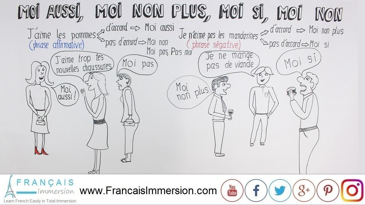 French Lesson - Moi aussi Moi non plus Moi si Moi non - Francais Immersion