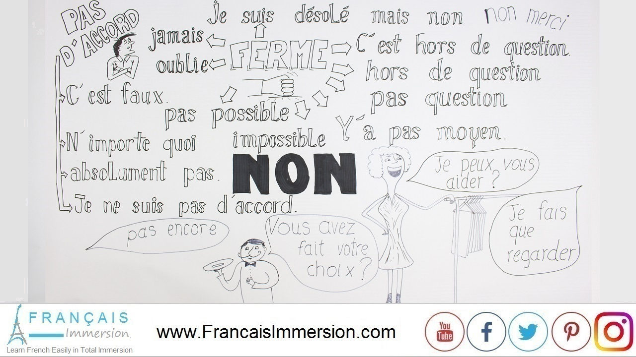 French Lesson - No in French Non - Français Immersion