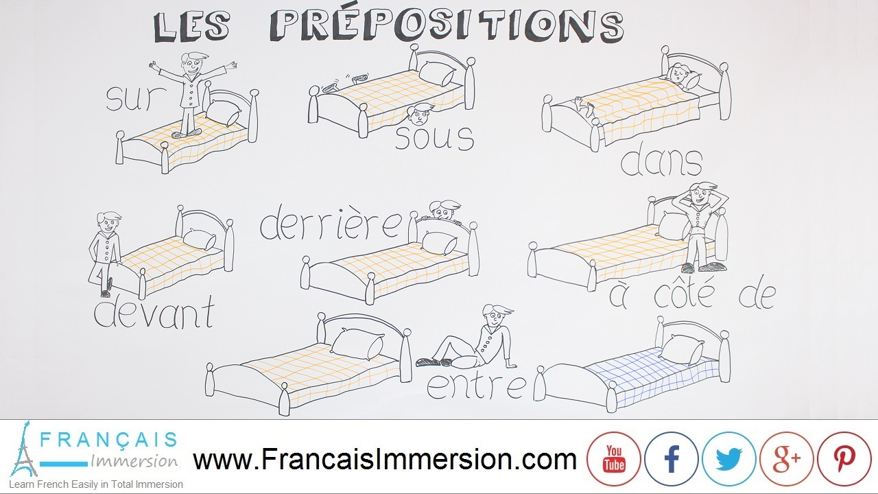 French Lesson - Prepositions - Français Immersion