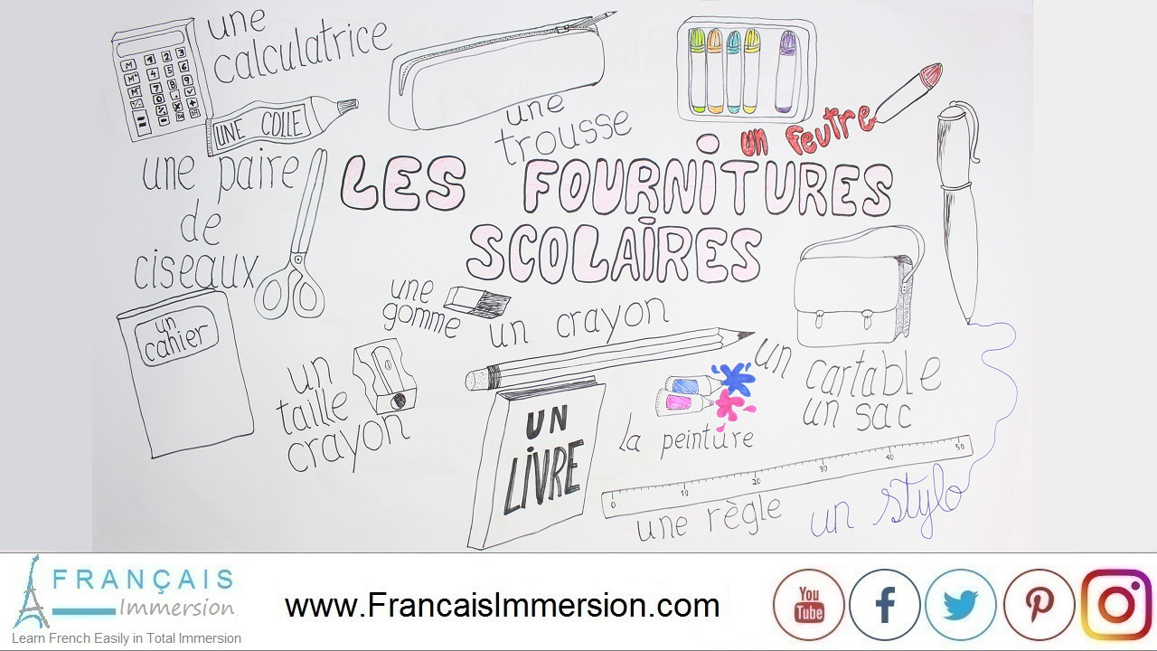 French Lesson - French School Supplies - Français Immersion