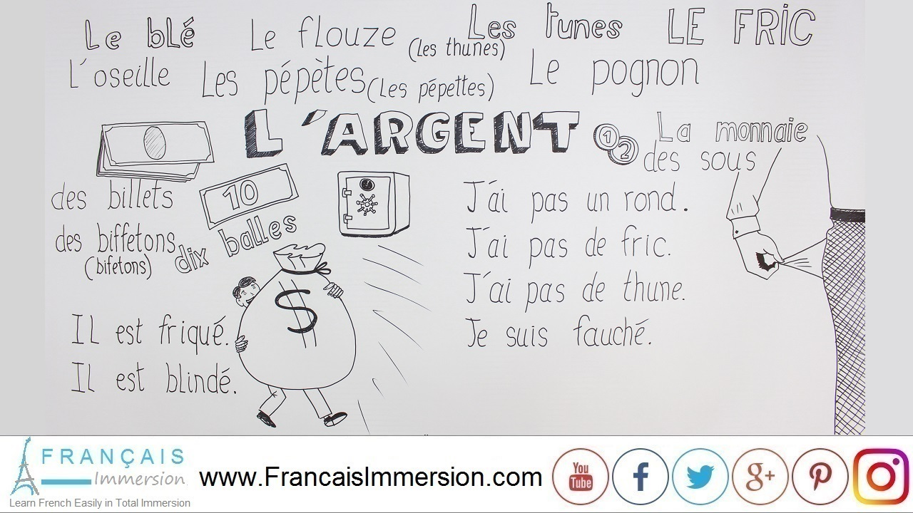 French Lesson - Slang Words Phrases Money - Français Immersion