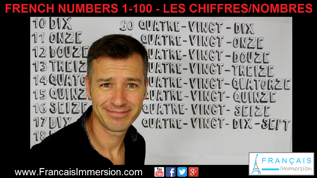 French Numbers 1-100 Les Nombres Support Guide - Français Immersion