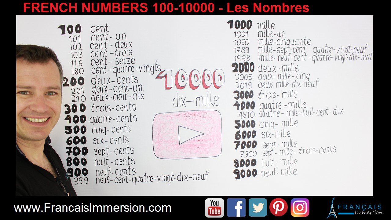 French Numbers 100-10000 Nombres Support Guide - Francais Immersion