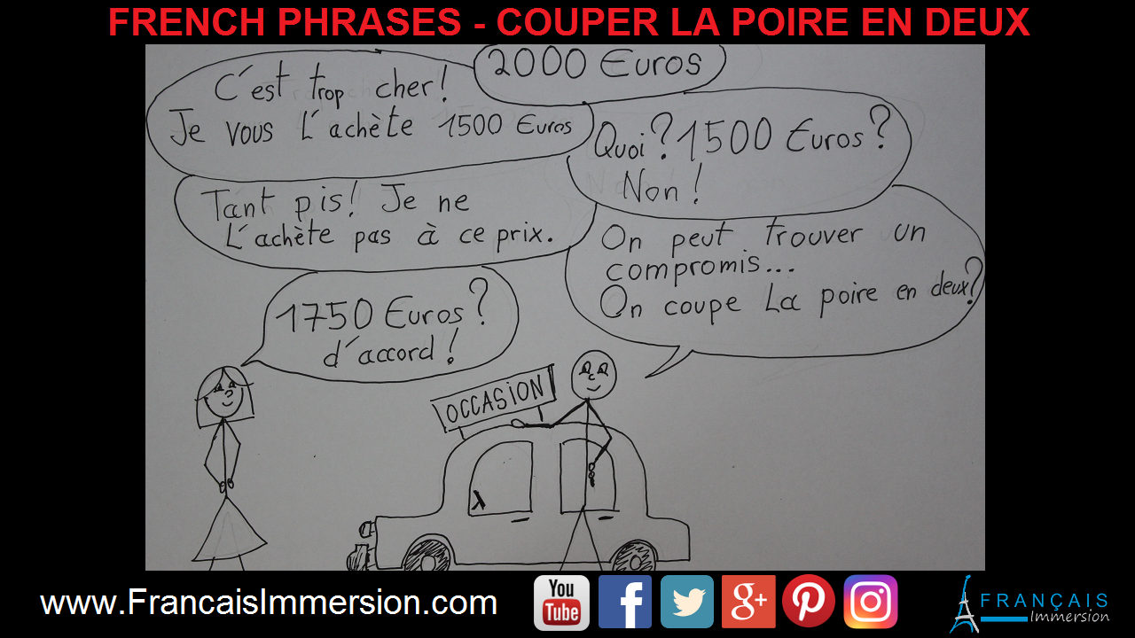 French Phrases Couper la poire en deux Support Guide - Francais Immersion