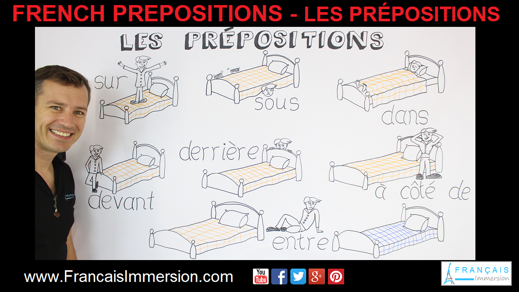 French Prepositions Support Guide - Français Immersion