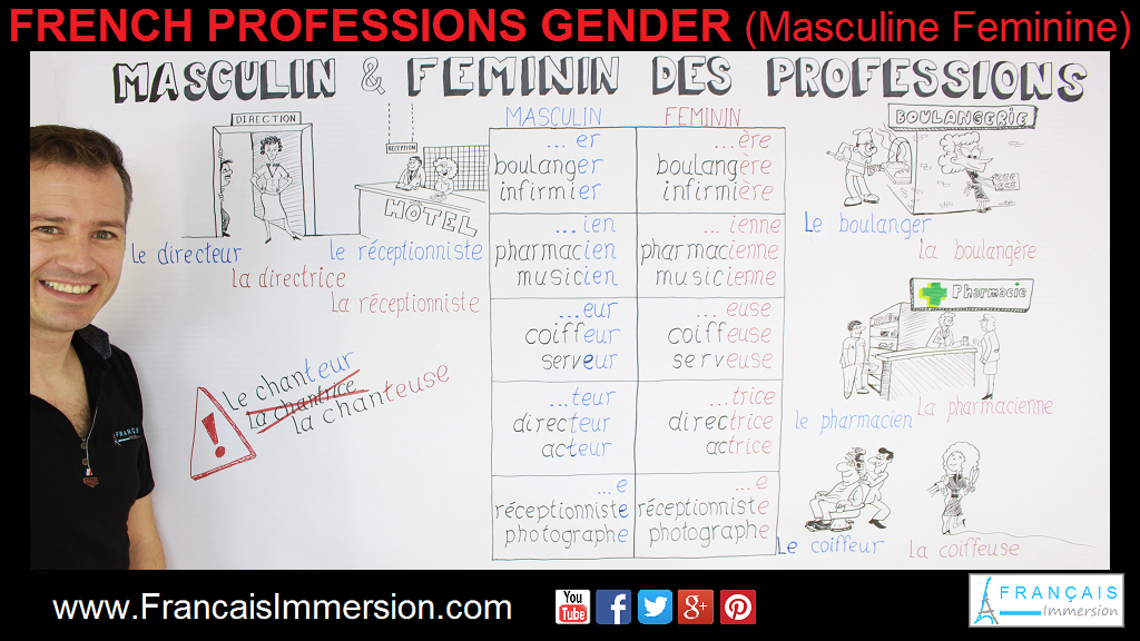 French Professions Gender Support Guide - Français Immersion
