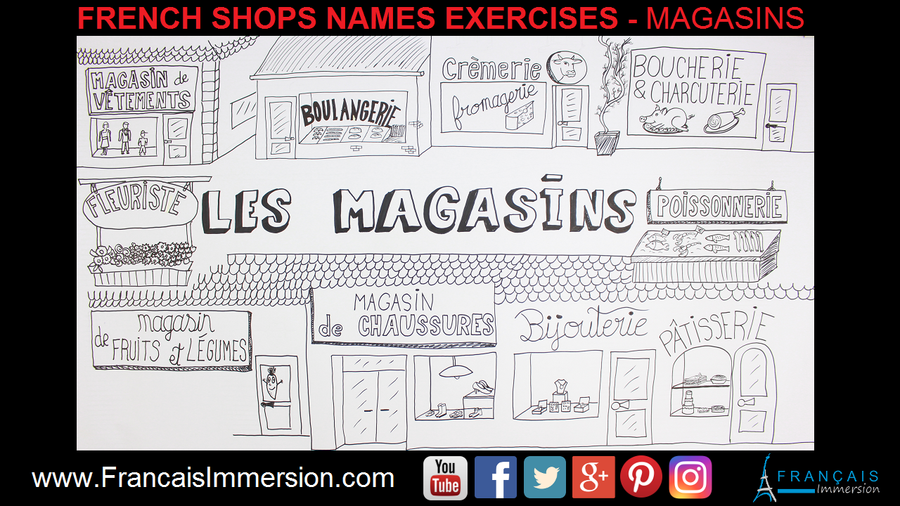 French Shops Magasins Exercises Support Guide - Francais Immersion