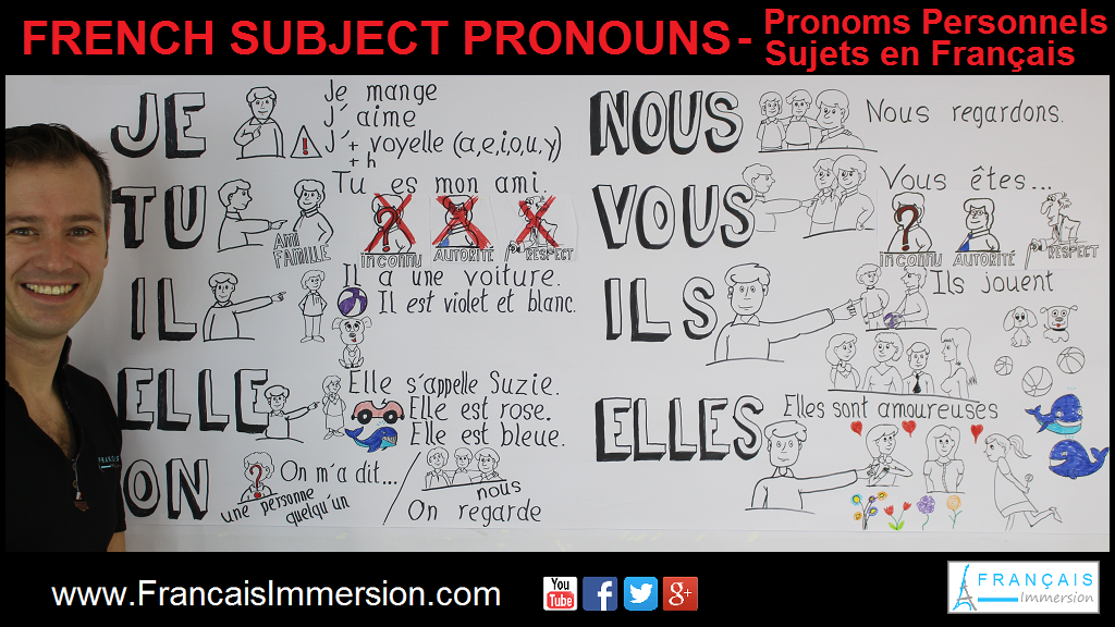 French Subject Pronoms Support Guide - Français Immersion