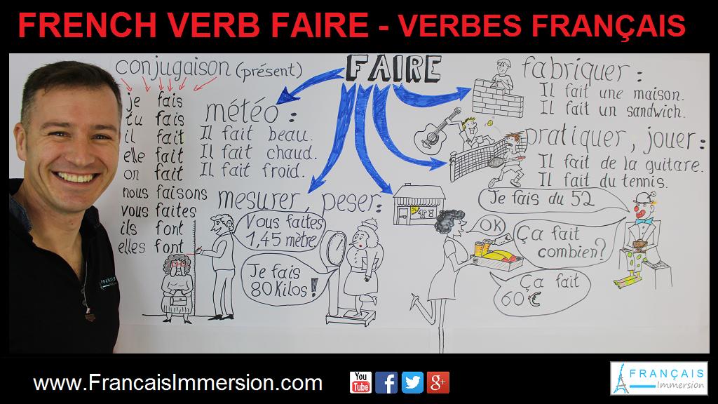 French Verb Faire To Do Make Present Tense Conjugation Verbes Francais Francais Immersion