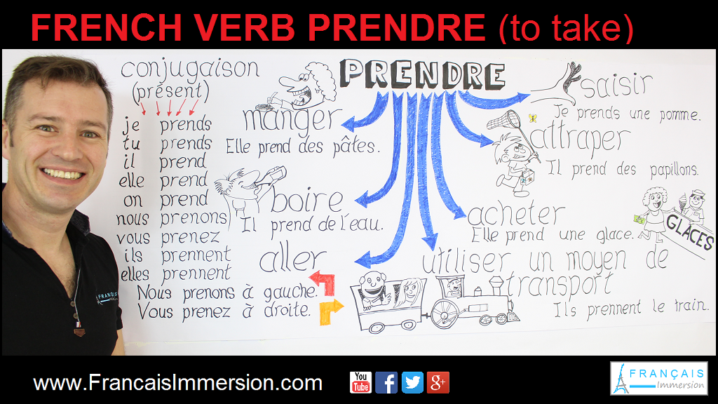 French Verb Prendre Present Tense Support Guide - Français Immersion