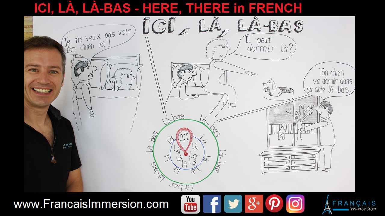 Ici La La-bas Here There in French Support Guide - Francais Immersion