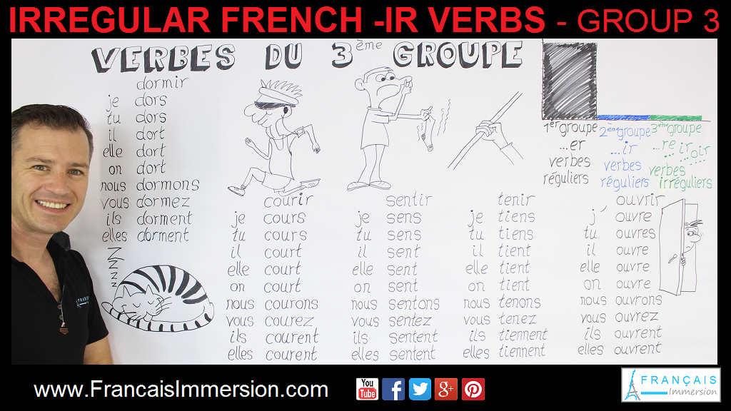 Irregular French IR Verbs Support Guide - Français Immersion