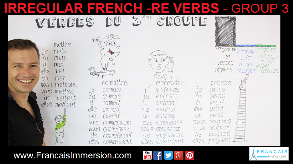 Irregular French RE Verbs Support Guide - Français Immersion