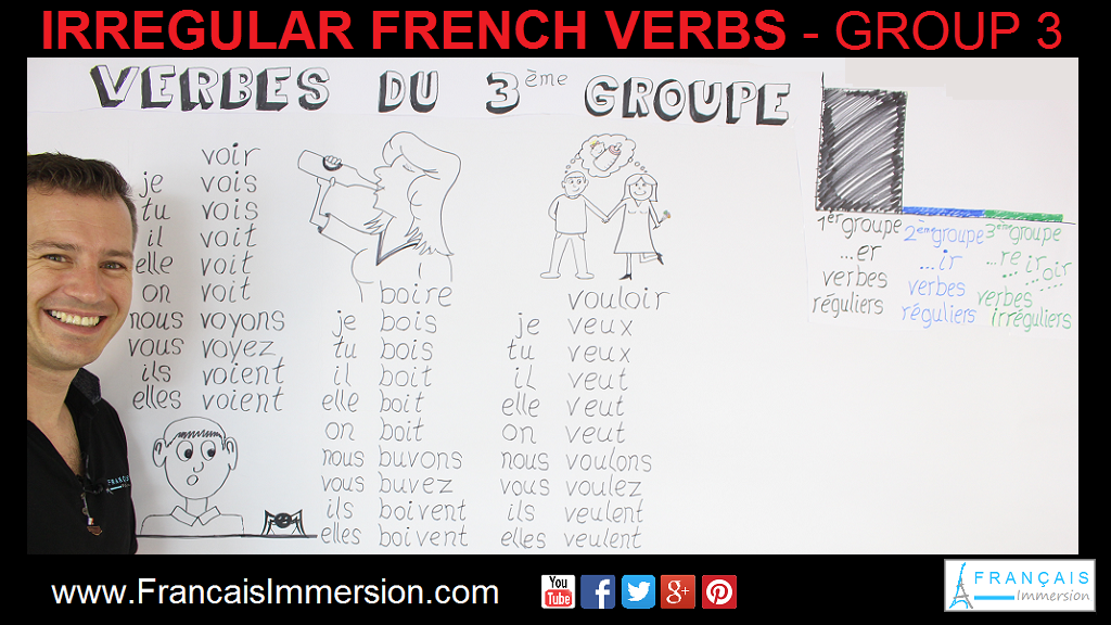 Irregular French Verbs Support Guide - Français Immersion