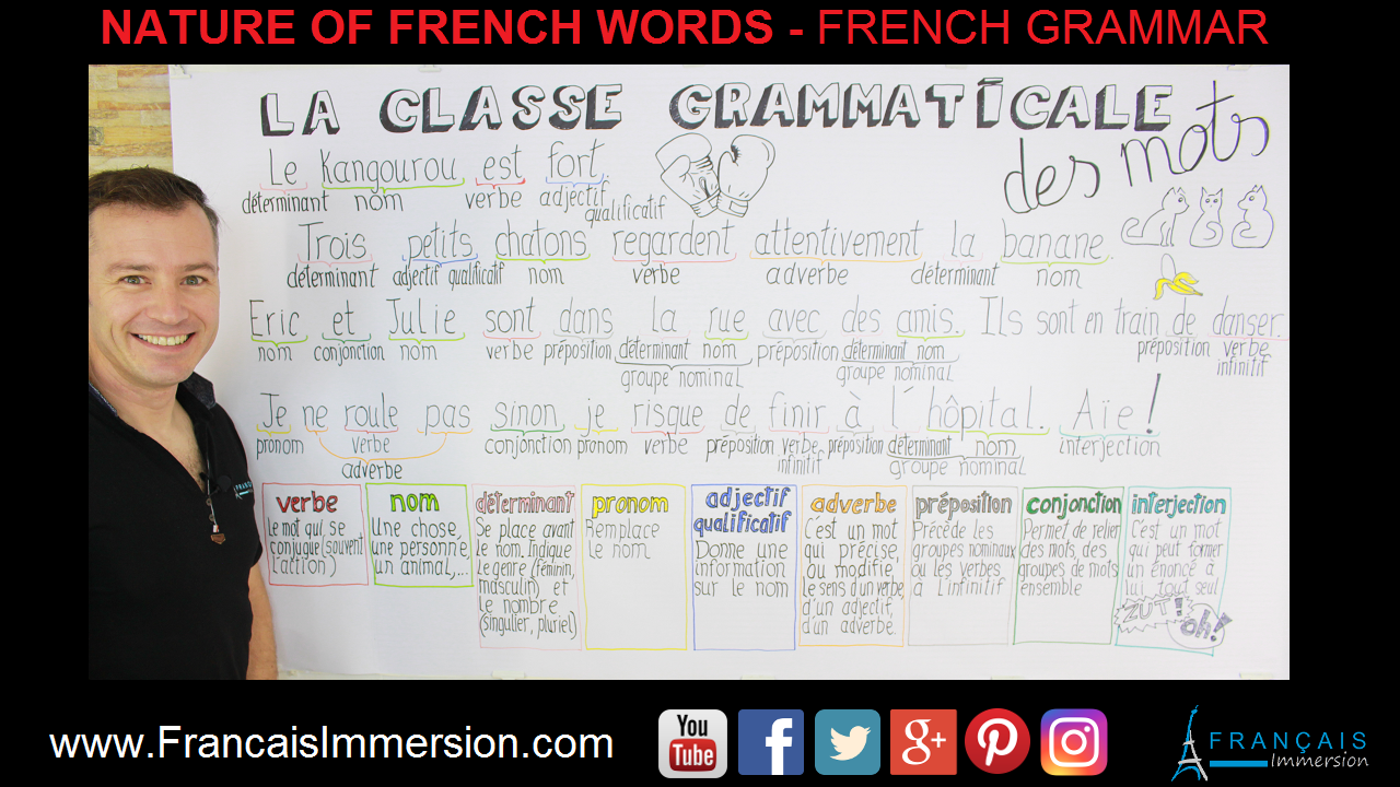 Nature French Words Grammar Support Guide - Francais Immersion