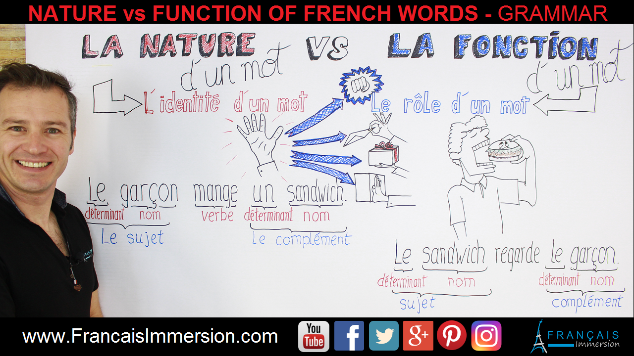 Nature Function French Words Support Guide - Francais Immersion