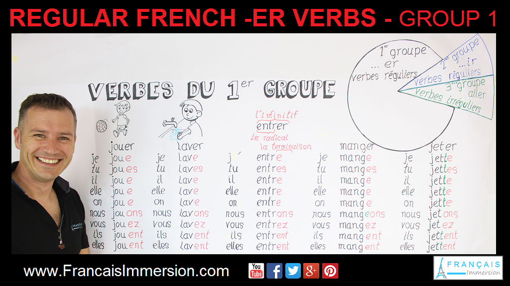 Regular French ER Verbs Support Guide - Français Immersion
