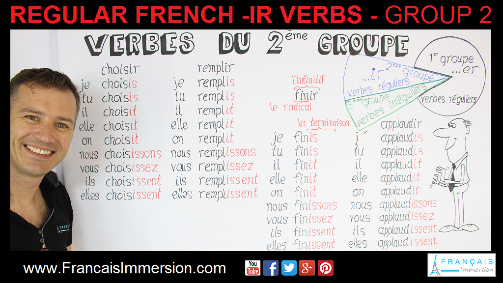 Regular French IR Verbs Support Guide - Français Immersion