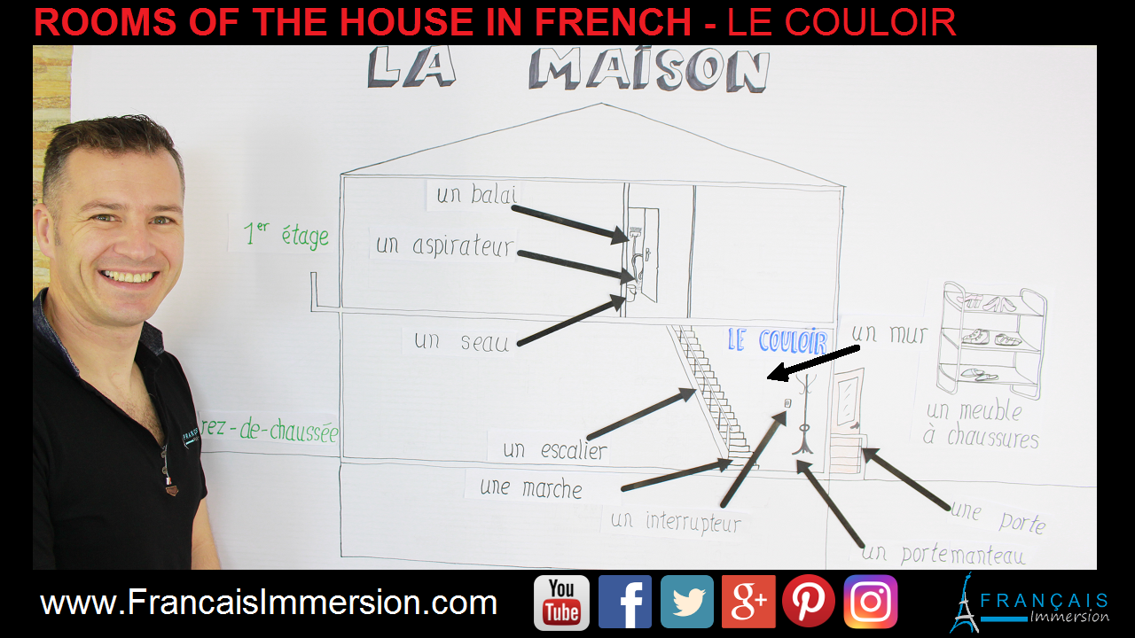 Rooms of the House in French Couloir Support Guide - Français Immersion