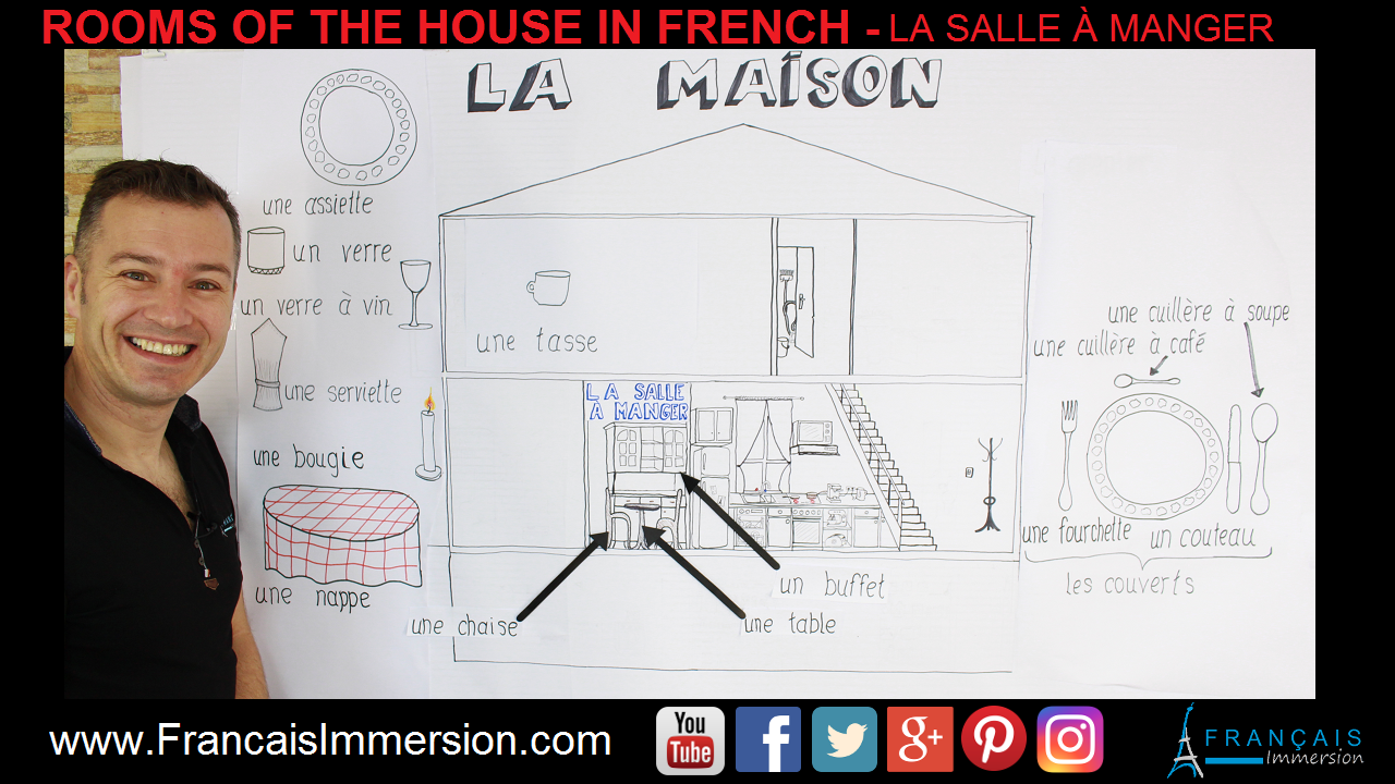 Rooms of the House in French Dining Room Support Guide - Français Immersion