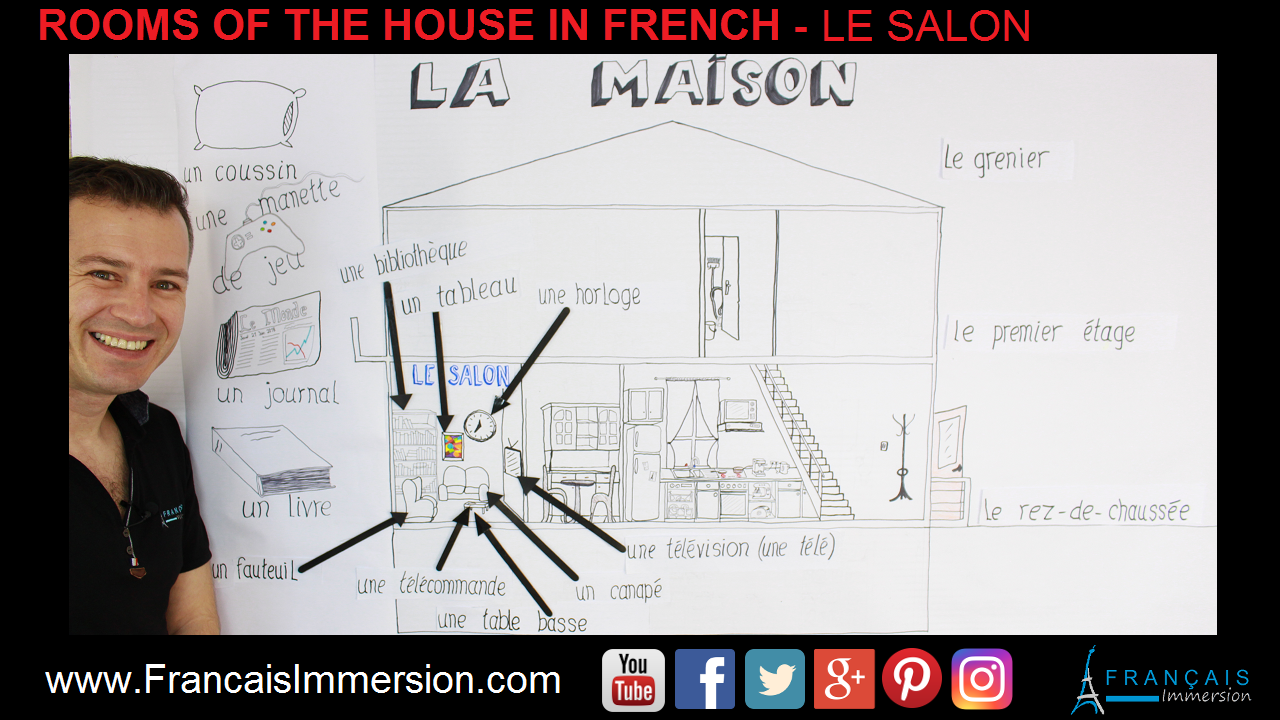 Rooms of the House in French Living Room Support Guide - Français Immersion