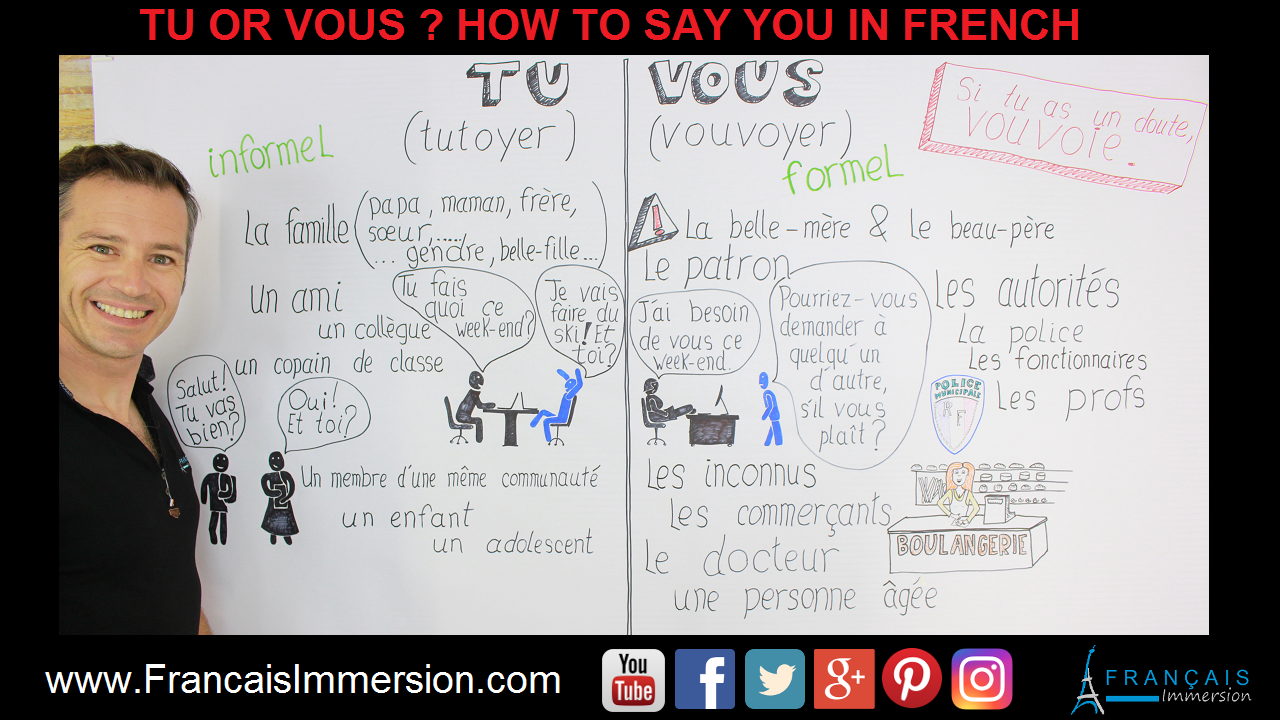 TU or VOUS You in French Support Guide - Français Immersion