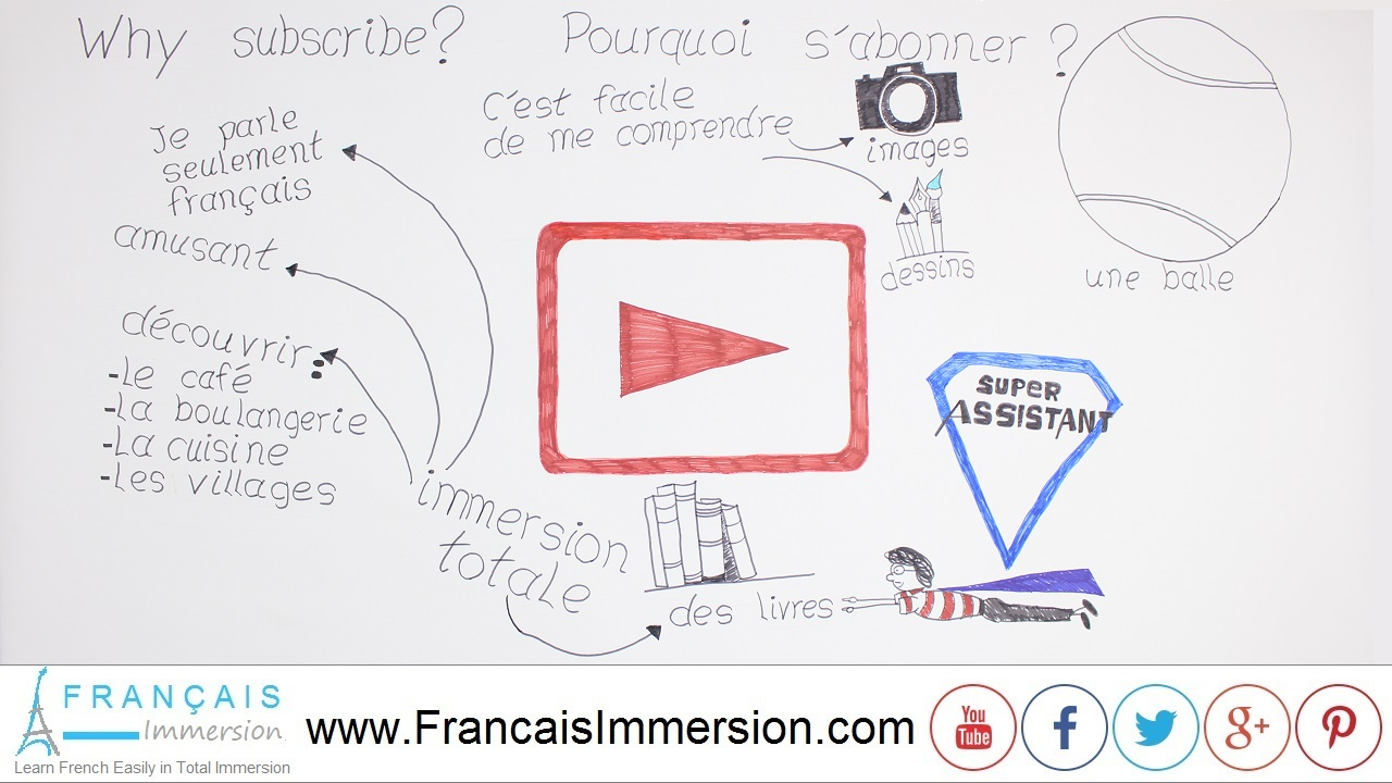 Why Learn French with Francais Immersion